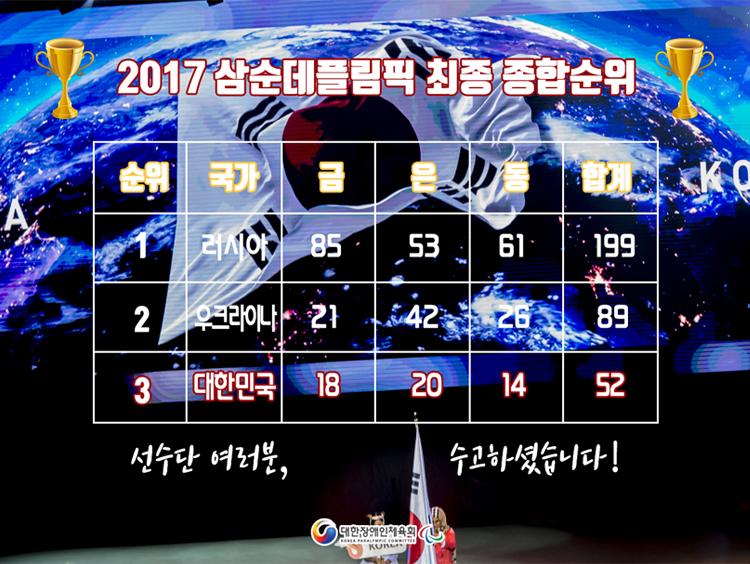 2017 삼순데플림픽 한국 최종종합순위